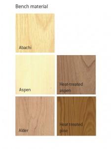 Материали за изработка на сауна